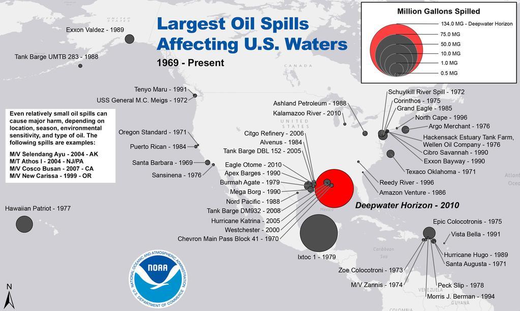 Oil spill sizes