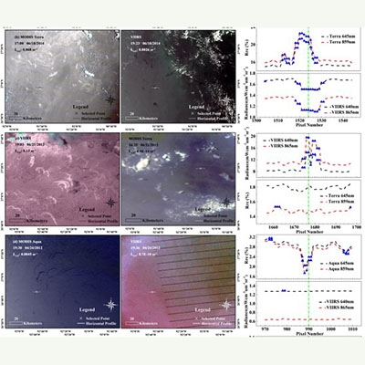 Sun Glint Requirement For The Remote Detection Of Surface Oil Films