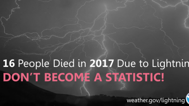 Lightning Awareness Week
