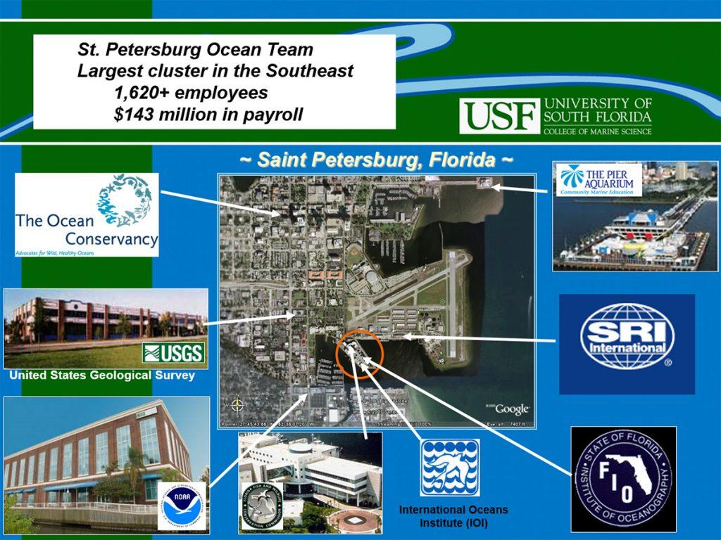 St. Petersburg Ocean Team