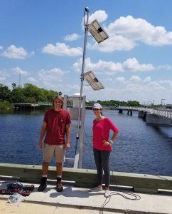 Tide Gauge USF Center for Maritime and Port Studies